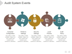 Audit System Events Ppt PowerPoint Presentation Model