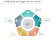 Audit System Management Framework Good Ppt PowerPoint Presentation Microsoft