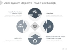 Audit System Objective Ppt PowerPoint Presentation Deck