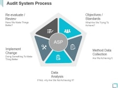 Audit System Process Ppt PowerPoint Presentation Good
