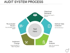 Audit System Process Ppt PowerPoint Presentation Inspiration Graphics Design