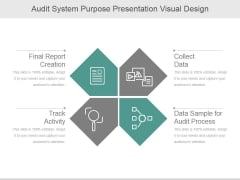Audit System Purpose Ppt PowerPoint Presentation Images