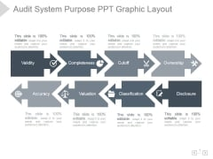 Audit System Purpose Ppt PowerPoint Presentation Summary