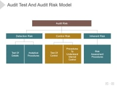 Audit Test And Audit Risk Model Ppt PowerPoint Presentation Templates