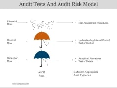 Audit Tests And Audit Risk Model Ppt PowerPoint Presentation Images