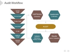 Audit Workflow Ppt PowerPoint Presentation Example File