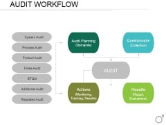 Audit Workflow Ppt PowerPoint Presentation Infographic Template Template