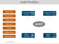Audit Workflow Ppt PowerPoint Presentation Microsoft