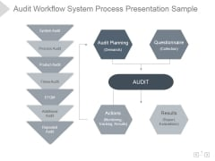 Audit Workflow System Process Ppt PowerPoint Presentation Topics