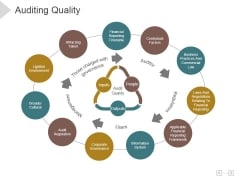 Auditing Quality Ppt PowerPoint Presentation Deck