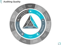 Auditing Quality Ppt PowerPoint Presentation Infographic Template