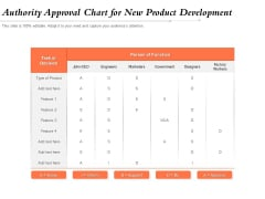 Authority Approval Chart For New Product Development Ppt PowerPoint Presentation Professional Portrait PDF