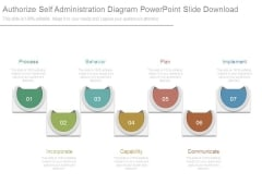 Authorize Self Administration Diagram Powerpoint Slide Download