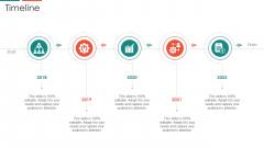 Automate Customer Relationship Management Timeline Information PDF