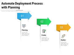 Automate Deployment Process With Planning Ppt PowerPoint Presentation Portfolio Icons PDF
