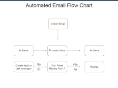 Automated Email Flow Chart Ppt Powerpoint Presentation Infographics Show