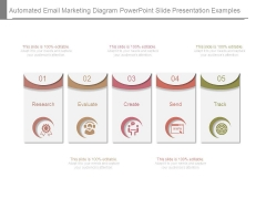 Automated Email Marketing Diagram Powerpoint Slide Presentation Examples