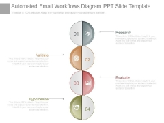 Automated Email Workflows Diagram Ppt Slide Template