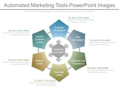 Automated Marketing Tools Powerpoint Images
