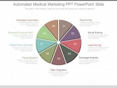 Automated Medical Marketing Ppt Powerpoint Slide