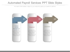 Automated Payroll Services Ppt Slide Styles