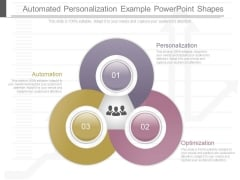Automated Personalization Example Powerpoint Shapes