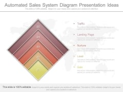 Automated Sales System Diagram Presentation Ideas