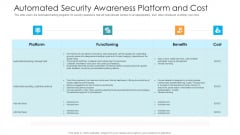 Automated Security Awareness Platform And Cost Hacking Prevention Awareness Training For IT Security Formats PDF