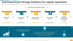 Automated Smart Storage Solutions For Logistic Operations Formats PDF