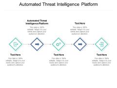 Automated Threat Intelligence Platform Ppt PowerPoint Presentation Summary Slide Download Cpb