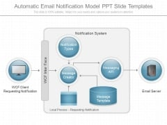 Automatic Email Notification Model Ppt Slide Templates