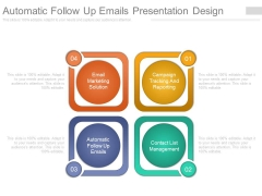 Automatic Follow Up Emails Presentation Design