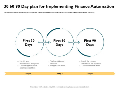 Automatically Controlling Process 30 60 90 Day Plan For Implementing Finance Automation Download PDF