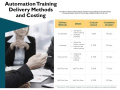 Automatically Controlling Process Automation Training Delivery Methods And Costing Diagrams PDF