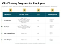 Automatically Controlling Process CRM Training Programs For Employees Graphics PDF