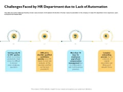 Automatically Controlling Process Challenges Faced By HR Department Due To Lack Of Automation Microsoft PDF