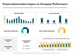 Automatically Controlling Process Finance Automation Impact On Company Performance Inspiration PDF