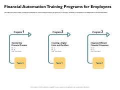 Automatically Controlling Process Financial Automation Training Programs For Employees Guidelines PDF