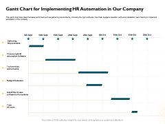 Automatically Controlling Process Gantt Chart For Implementing HR Automation In Our Company Mockup PDF