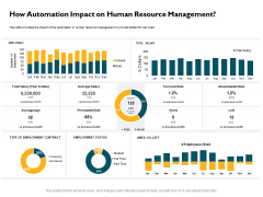 Automatically Controlling Process How Automation Impact On Human Resource Management Summary PDF