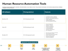 Automatically Controlling Process Human Resource Automation Tools Elements PDF