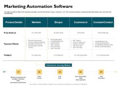 Automatically Controlling Process Marketing Automation Software Template PDF