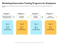 Automatically Controlling Process Marketing Automation Training Programs For Employees Rules PDF
