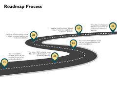 Automatically Controlling Process Roadmap Process Introduction PDF