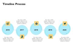 Automatically Controlling Process Timeline Process Elements PDF
