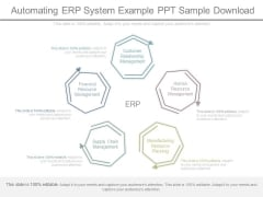 Automating Erp System Example Ppt Sample Download