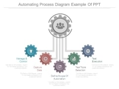 Automating Process Diagram Example Of Ppt