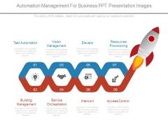 Automation Management For Business Ppt Presentation Images
