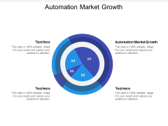 Automation Market Growth Ppt PowerPoint Presentation Professional Background Cpb