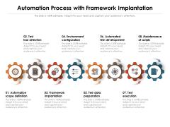 Automation Process With Framework Implantation Ppt PowerPoint Presentation Show Deck PDF